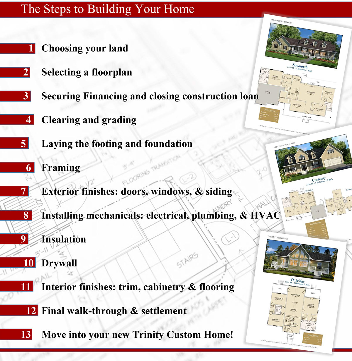 Our building process welcome to trinity custom homes for Steps to building a new home